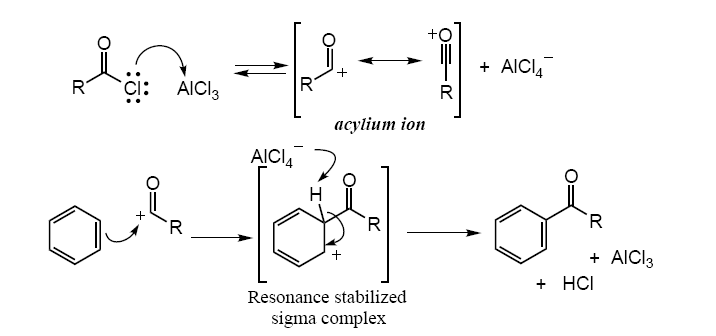 a lab experiment acetylation of ferrocene An experimental procedure that allows students to reach conclusions about the  mechanism of an organic reaction (friedel-crafts acylation) based on their own.