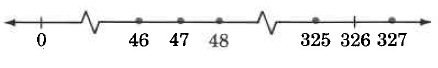 A number line from 0 to 327, with not all whole numbers between 0 and 327 displayed. There are two jagged breaks in the line, one between 0 and 46, and one between 48 and 325. There are dots on the dashes for 46, 47, 48, 325, and 327.