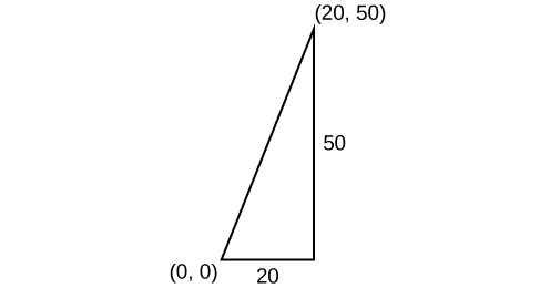 2 1 The Rectangular Coordinate Systems and Graphs