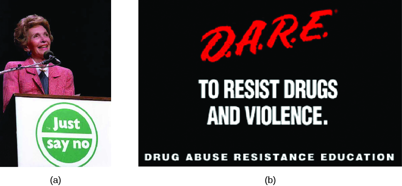 "Image A is of Nancy Reagan standing behind a podium. A sign on the podium reads ""Just say no"". Image B is of a poster that reads ""D.A.R.E. to resist drugs and violence. Drug Abuse Resistance Education""."