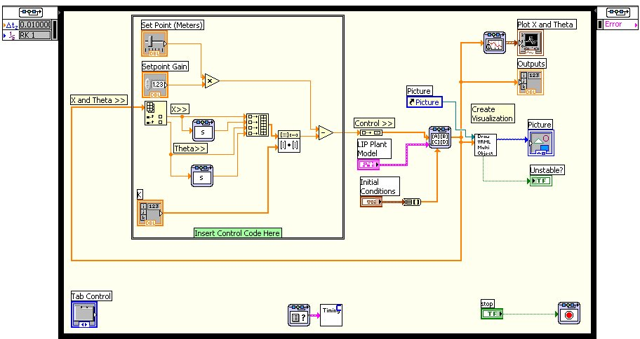 LabVIEW LIP Simulation Block Diagram (LIP-bd.jpg)