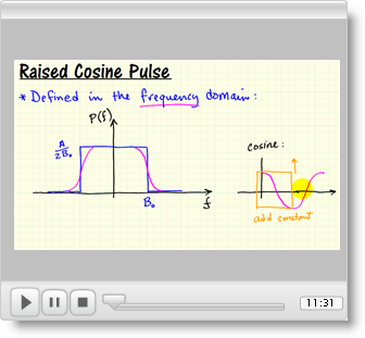 Figure 1 (subVI_pam_RaisedCosinePulse-explained.htm)