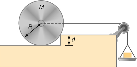 Figure shows a pan connected to the wheel by a wire. Wire has mass M and radius R. An obstacle of height D separates wheel from the pan.