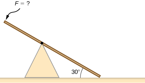 Figure shows a seesaw. One of the ends of the seesaw rests on the ground forming 30 degree angle with it, another end is hanging in the air.