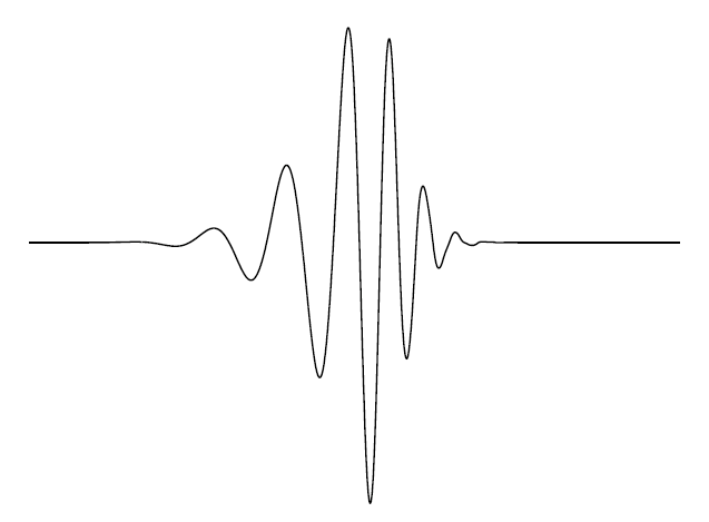 Figure 1 (wavelet1.png)