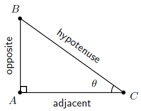 Figure 1 (MG10C15_003.png)