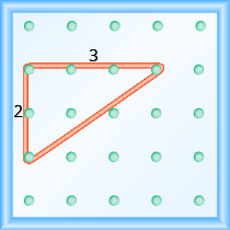 """The figure shows a grid of evenly spaced pegs. There are 5 columns and 5 rows of pegs. A rubber band is stretched between the peg in column 1, row 2, the peg in column 1, row 4, and the peg in column 4, row 2, forming a right triangle where the 1, 2 peg is the vertex of the 90 degree angle and the line between the 1, 4 peg and the 4, 2 peg forms the hypotenuse. The line between the 1, 2 peg and the 1, 4 peg is labeled """"2"""". The line between the 1, 2 peg and the 4, 2 peg is labeled """"3""""."""