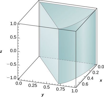A wedge with radius 1, height 1, and angle pi/4.