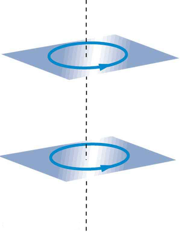 parallel, coaxial, equally sized circular loops of wire with currents in the same direction