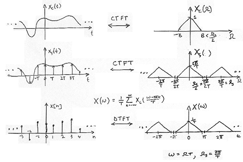 Figure 1 (sec10_fig1.png)