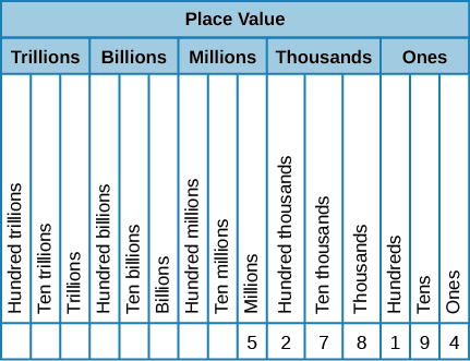 how to make a place value pocket chart