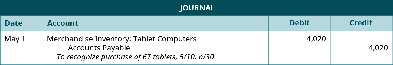 """A journal entry shows a debit to Merchandise Inventory: Tablet Computers for $4,020 and credit to Accounts Payable for $4,020 with the note """"to recognize purchase of 67 tablets, 5 / 10, n / 30."""""""