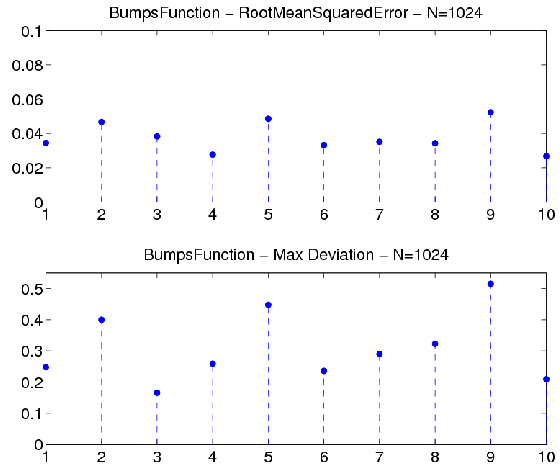 Figure 13 (Bumps1024G.png)