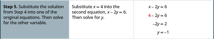 5 3 Solve Systems of Equations by Elimination