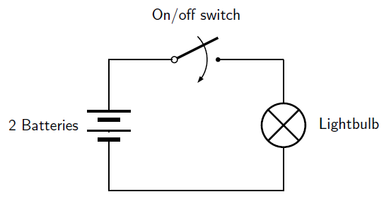electric circuits  introduction and key concepts