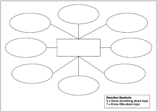 Nursing Concept Map Template http://cnx.org/content/m36323/latest/