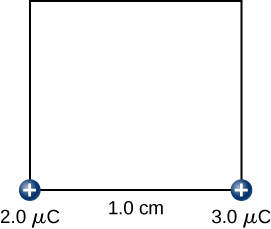 The figure shows a square with side length 1.0cm and two charges (2.0µC and 3.0µC) on adjacent corners.