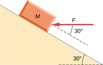 Figure shows a surface sloping down and right, making an angle of 30 degrees with the horizontal. A box labeled M rests on it. An arrow labeled F points horizontally left towards the box. The angle formed by the arrow and the slope is 30 degrees.