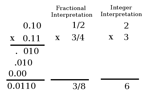 Figure 3 (fig3FixedPoint.png)