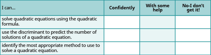 """This table provides a checklist to evaluate mastery of the objectives of this section. Choose how would you respond to the statement """"I can solve quadratic equations using the quadratic formula."""" """"Confidently,"""" """"with some help,"""" or """"No, I don't get it."""" Choose how would you respond to the statement """"I can use the discriminant to predict the number of solutions of a quadratic equation."""" """"Confidently,"""" """"with some help,"""" or """"No, I don't get it."""" Choose how would you respond to the statement """"I can identify the most appropriate method to use to solve a quadratic equation."""" """"Confidently,"""" """"with some help,"""" or """"No, I don't get it."""""""