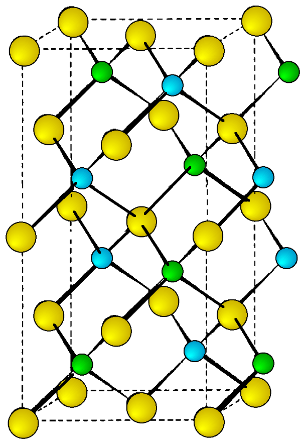 Figure 10: Unit cell structure of a chalcopyrite lattice. Copper atoms are