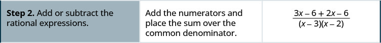 Step 2 is to add or subtract the rational expressions by adding the numerators, the quantity 3 x minus 6 and the quantity 2 x minus 6, and placing the sum over the denominator, the quantity x minus 3 times the quantity x minus 2. The result is the quantity 3 x minus 6 plus 2 x minus 6 all divided by the quantity x minus 3 times the quantity x minus 2. Simplify the numerator by combining like terms. The result is the quantity 5 x minus 12 all divided by the quantity x minus 3 times the quantity x minus 2.