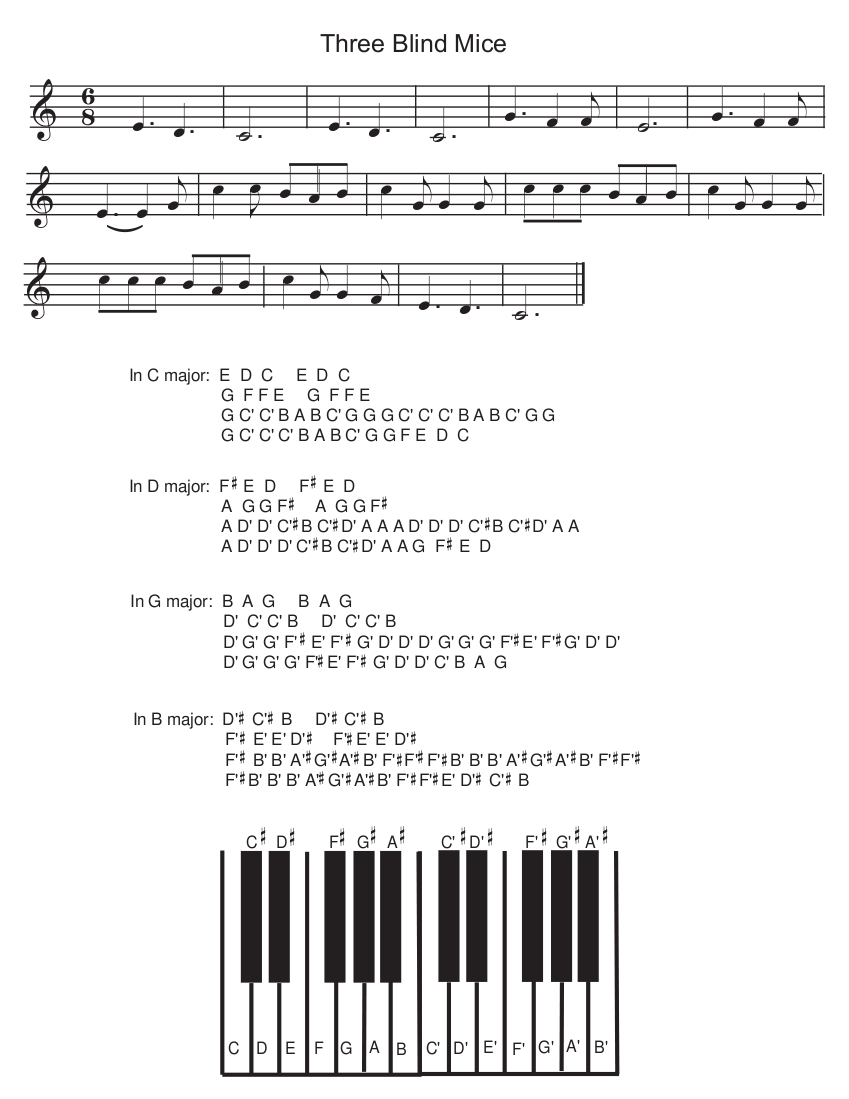 Doe a deer piano pictures to pin on pinterest thepinsta photo store doe a deer piano sheet download 449x604 as hexwebz Image collections