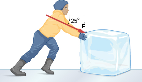 A block of ice is being pushed with a force F that is directed at an angle of twenty five degrees below the horizontal.