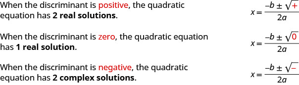 When the value under the radical in the Quadratic Formula, the discriminant, is positive, the equation has two real solutions. When the value under the radical in the Quadratic Formula, the discriminant, is zero, the equation has one real solution. When the value under the radical in the Quadratic Formula, the discriminant, is negative, the equation has two complex solutions.