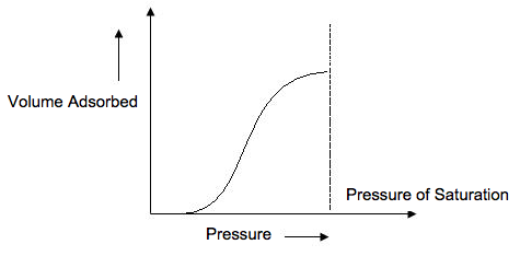 Figure 10 (Picture 23.png)