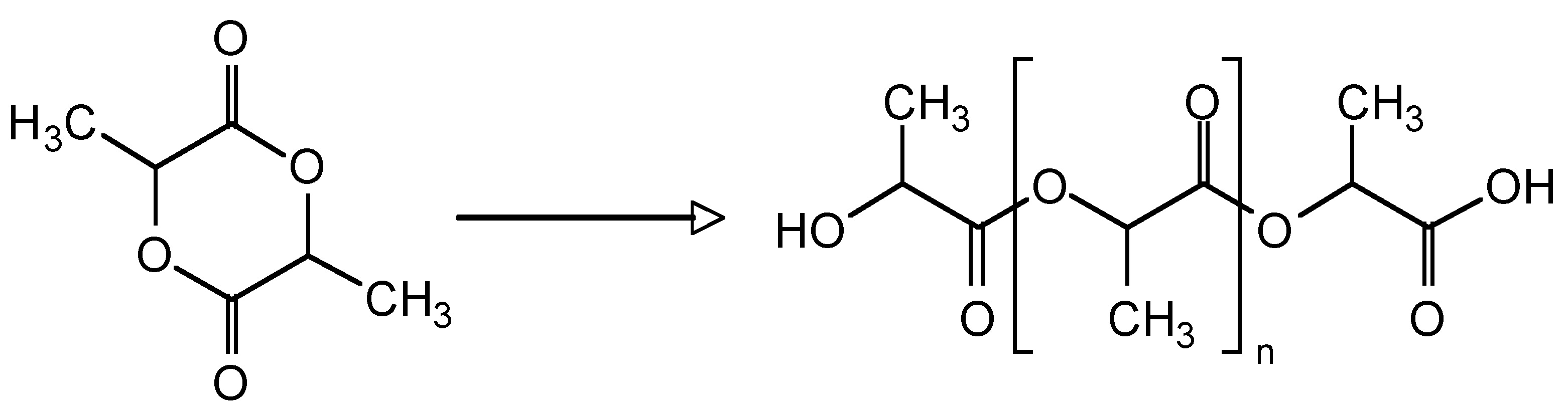 The ring-opening polymerization of lactide to polylactide