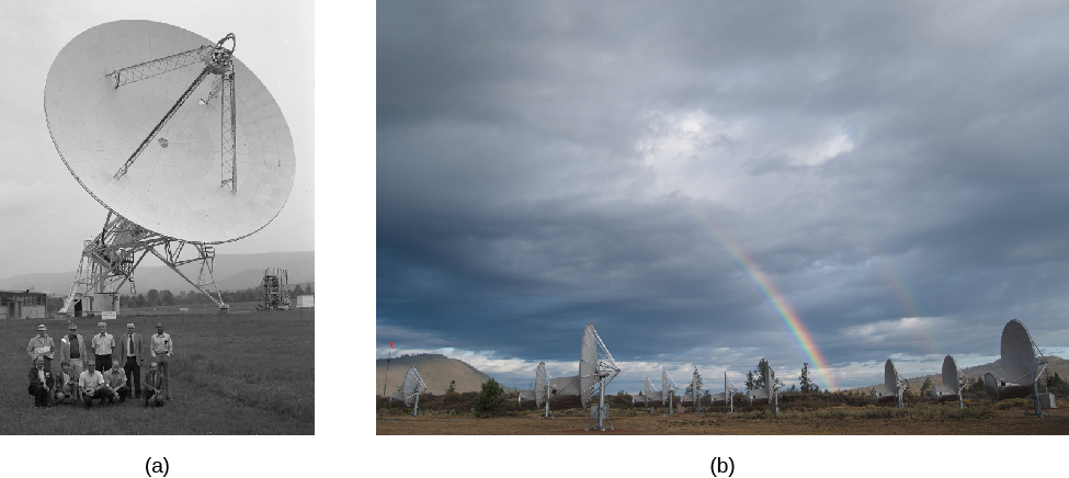 Project Ozma and the Allen Telescope Array. In panel (a), at left, ten members of Project Ozma pose in front of the radio telescope structure at NRAO. Panel (b), at right, shows nearly a dozen of the radio dishes belonging to the Allen Telescope Array in California.
