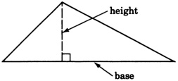 A triangle with a line that is passing through one of its vertices and is perpendicular to the side opposite to this vertex. This line is labeled as 'height'. The side opposite to the vertex is labeled as base.