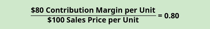 $80 Contribution Margin per Unit divided by $100 Sales Price per Unit equals $0.80.