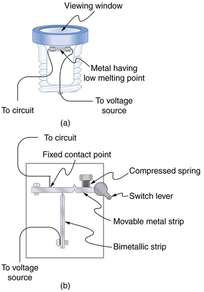Electric hazards and the human body sla ap physics 1 derived from part a of the figure shows an electric fuse with metal having low melting point enclosed fandeluxe Images