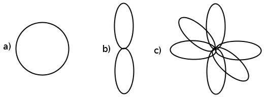 Figure 11 (orbitals.png)