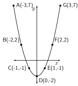 Figure 2 (MG10C12_002.png)