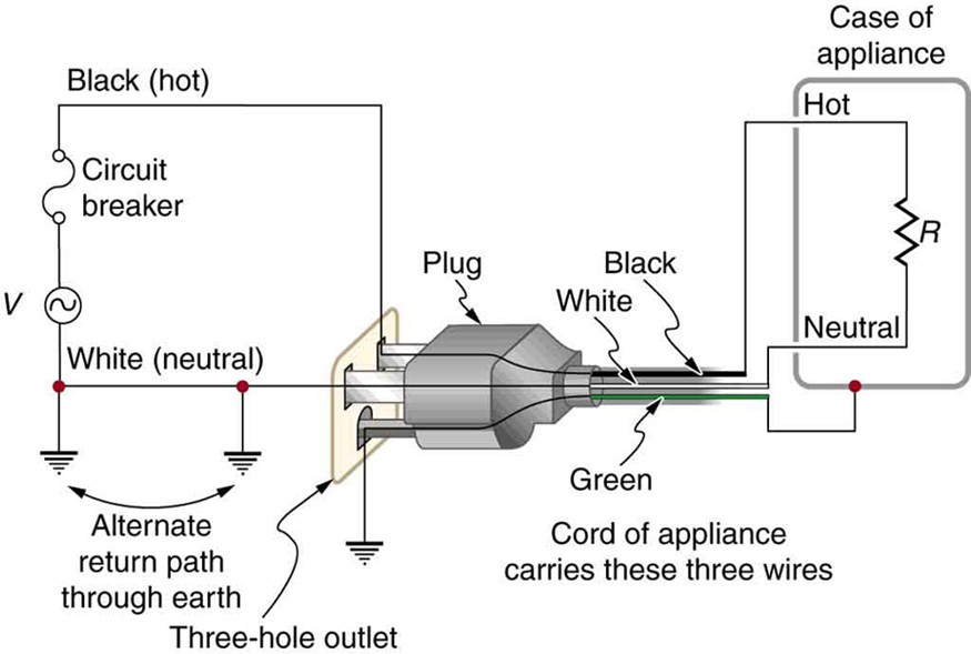4 prong dryer plug diagram with 3 Prong Extension Cord Wiring Diagram on Watch together with 240 Volt Wiring 3 Prong Outlet moreover Electric dryer cord together with Nema 6 50r Wiring Diagram likewise 3 Prong Extension Cord Wiring Diagram.