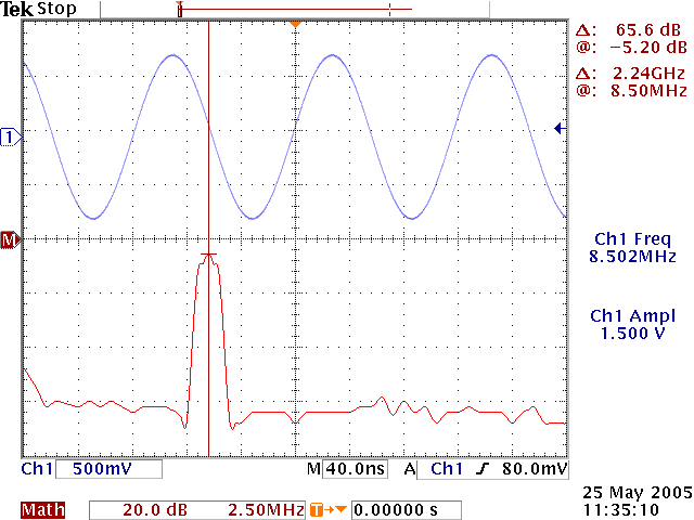 Figure 3: FFT of Sine Wave (8.5MHz_-_1.5V_sin.png)