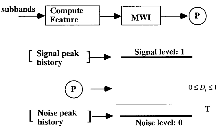 Schematic of One-Channel Beat Detection Block (graphics5.png)