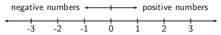 Figure 1 (MG10C2_001.png)
