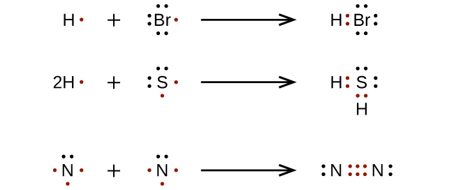 Lewis Symbols and Structures