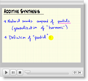 Figure 1 (add_concepts-partials.html)