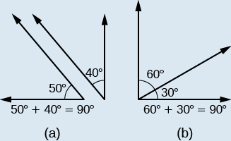 What does a 50 degree angle look like