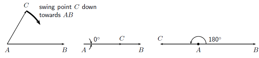 Figure 6 (MG10C13_006.png)