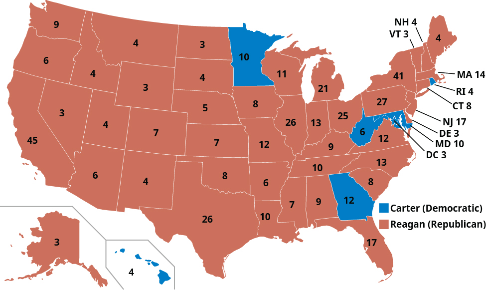 The map shows the electoral votes across the United States for presidential candidates Carter and Reagan. Every state supported Republican candidate Reagan except Hawaii, Georgia, Minnesota, Washington D.C., Maryland, West Virginia, and Rhode Island, who supports Democratic candidate Carter. Electoral votes for Reagan are as follows: Washington 9, Oregon 6, California 45, Nevada 3, Idaho 4, Montana 4, Wyoming 3, Utah 4, Colorado 7, Arizona 6, New Mexico 4, Texas 26, Oklahoma 8, Kansas 7, Nebraska 5, South Dakota 4, North Dakota 3, Iowa 8, Missouri 12, Arkansas 6, Louisiana 10, Mississippi 7, Alabama 9, Florida 17, South Carolina 8, North Carolina 13, Virginia 12, Tennessee 10, Kentucky 9, Wisconsin 11, Michigan 21, Illinois 26, Indiana 13, Ohio 25, Pennsylvania 27, New York 41, Vermont 3, New Hampshire 4, Maine 4, Massachusetts 14, Connecticut 8, New Jersey 17, Delaware 3, Alaska 3. Electoral votes for Carter are as follows: Hawaii 4, Minnesota 10, Georgia 12, West Virginia 6, D.C. 3, Maryland 10, Rhode Island 4.