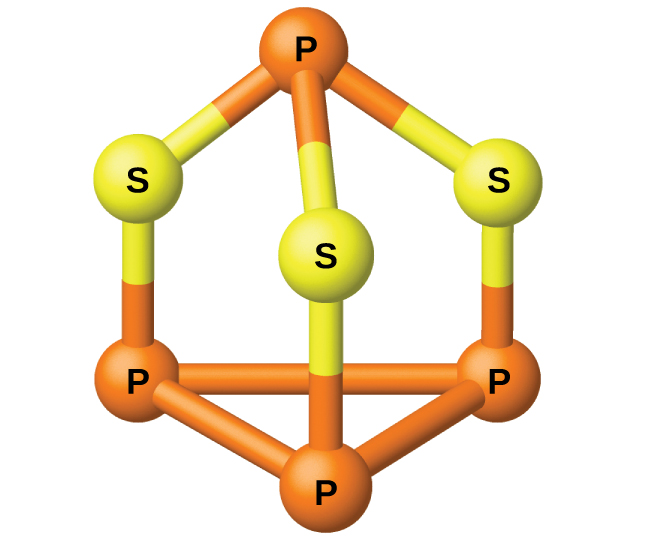Occurrence Preparation And Properties Of Phosphorus Chemistry