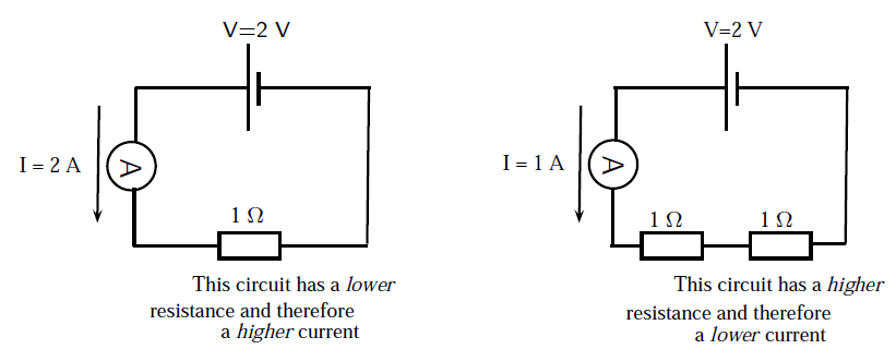 series and parallel circuits worksheet ks3 pdf