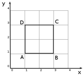 Figure 1 (square.png)