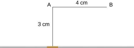 This figure shows a piece of wire. Point A is located 3 centimeters above the 0.5 mm segment of wire. Point B is located 4 centimeters to the right of point A.